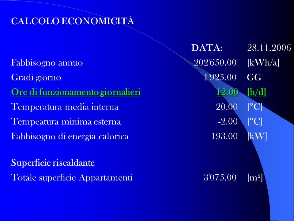 CALCOLO ECONOMICITÀ DATA: 28.11.2006. Fabbisogno annuo. 202 650.00. [kWh/a] Gradi giorno. 1 925.00.